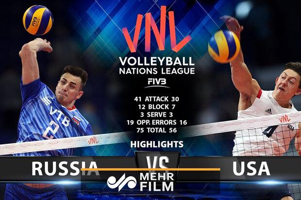 VIDEO: US vs Russia highlights at 2019 VNL final