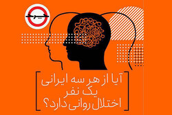 بررسی وضعیت اختلال روانی در برنامه «چرخ»
