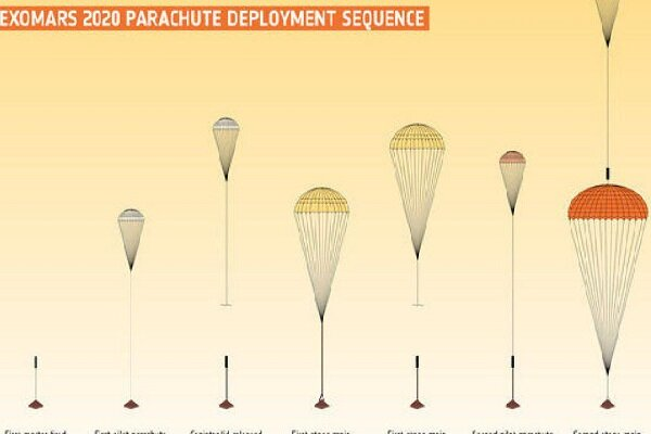 دومین آزمایش اعزام مریخ نورد اروپا و روسیه شکست خورد