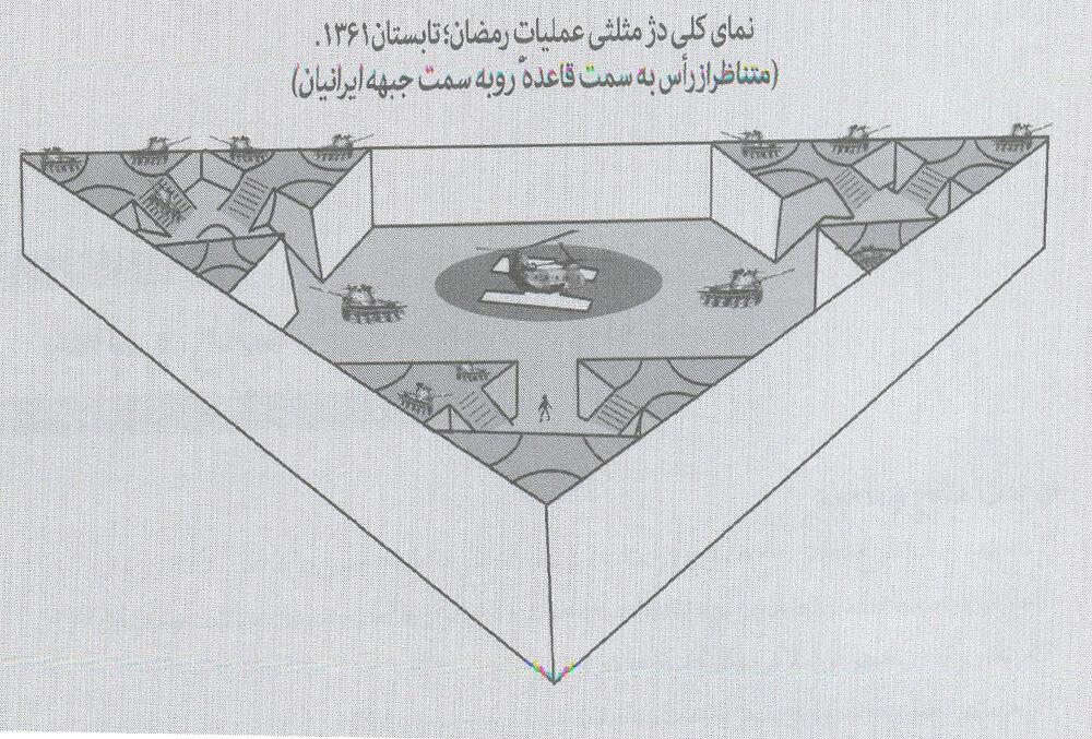چرا جنگ پس از فتح خرمشهر تمام نشد؟