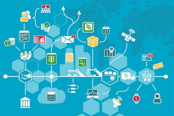کنفرانس انجمن علوم انسانی و فناوری ۲۰۱۹ برگزار می شود