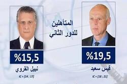 زلزله سیاسی در تونس؛ ۲ نامزد در راه کاخ کارتاژ/ غول رسانه و ماجرای فیلم پرسپولیس