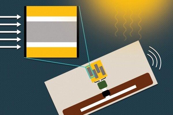 تولید برچسب های ساده و سبک برای محصولات اینترنت اشیا