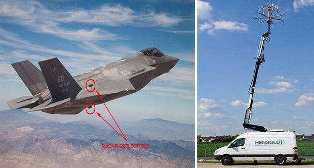 New German radar tracked allegedly 'undetectable' US F-35 fighter jets for 100 miles