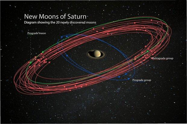 کشف ۲۰ قمر جدید دور زحل/ قمرهای زحل از مشتری بیشتر شد