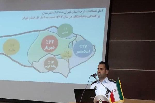 ۵۳ درصد تصادفات غرب تهران به دلیل عدم توجه به جلو است