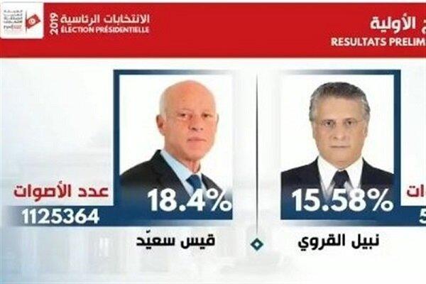 مواضع نامزدهای دور دوم انتخابات ریاست جمهوری تونس