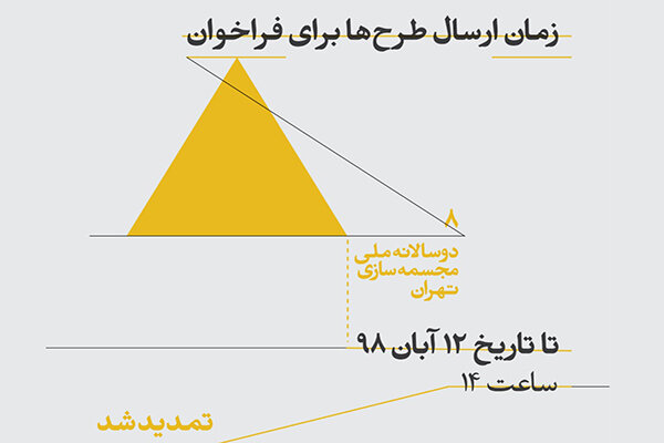 رشد ۱۴۱ درصدی آثار در هشتمین دوسالانه ملی مجسمه سازی تهران