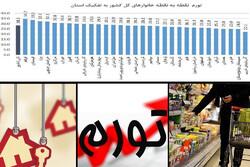 حکایت بیدرآمد پُرخرج؛ بیکارترین استان در تورم هم رکورد زد!