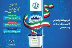 استان تهران رکورددار ثبت نام داوطلبان نمایندگی مجلس در کشور است