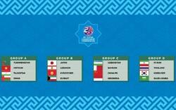 AFC Futsal 2020