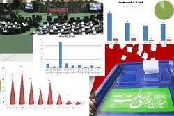 نگاهی آماری به ثبتنام کاندیداهای انتخابات مجلس در استان بوشهر