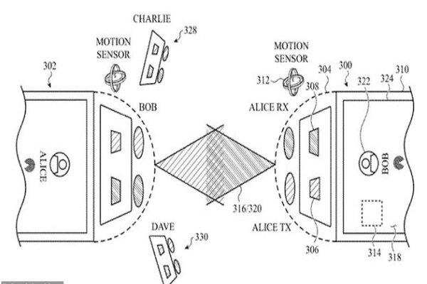انتقال اطلاعات میان دو آیفون به وسیله لیزر و حسگر