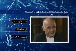 اشرف غنی دوسری مرتبہ افغانستان کے صدر منتخب