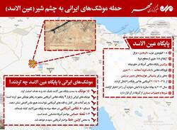 حمله موشکهای ایرانی به چشم شیر