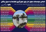 اسامی موسسات مجوز دار برای جمع آوری کمکها به سیل زدگان
