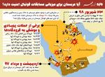 مروری بر برخی از حملات موشکی یمن به عربستان