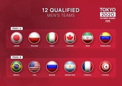Iran confirmed in Tokyo volleyball Pool A