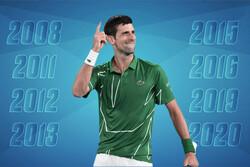قهرمانی هشتم برای «مرد بامزه» شماره دو تنیس جهان