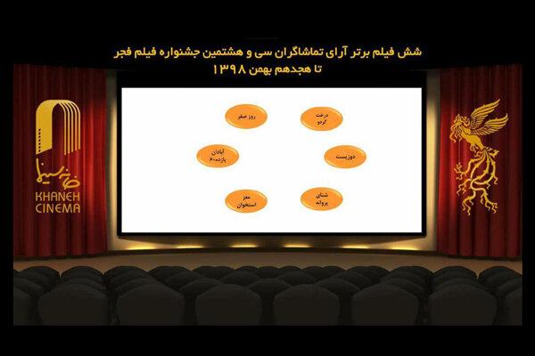«روز بلوا» از فهرست فیلمهای برتر مردمی فیلم فجر خارج شد