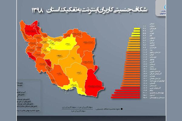 سبقت زنان ایرانی از زنان کشورهای توسعه یافته در توسعه و پیشرفت