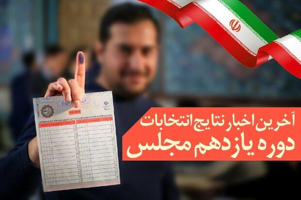 Tahran'da seçim sonuçlarında son durum