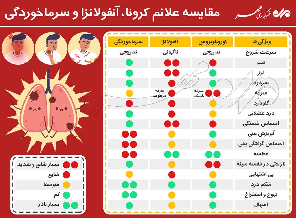 خبرگزاری مهر اخبار ایران و جهان Mehr News Agency مقایسه