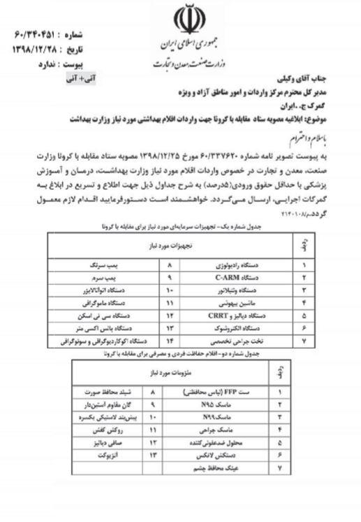 واردات ۲۷ قلم کالای پزشکی مقابله با کرونا با حداقل حقوق ورودی