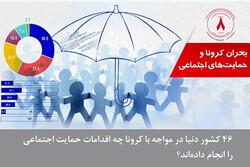 بحران کرونا و حمایتهای اجتماعی/اقدامات حمایتی۴۶ کشور دنیا
