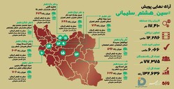 اسامی برندگان سفر به کرمان در پویش سین هشتم سلیمانی