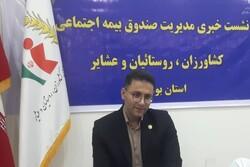 ۱۸ هزار سرپرست خانوار زیر پوشش صندوق بیمه روستاییان و عشایر بوشهر هستند