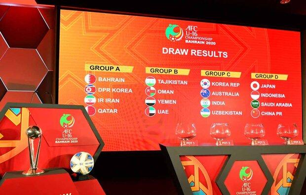Iran learn AFC U16 Championship fate