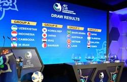 AFC U19 Championship