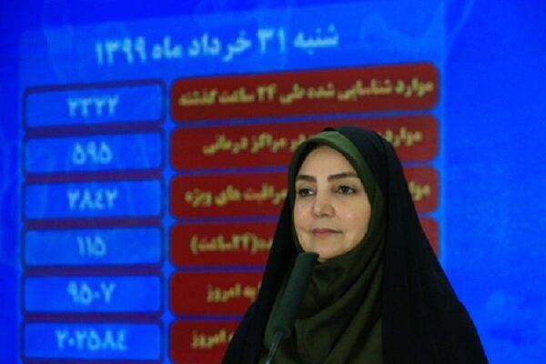"""الصحة الإيرانية تسجّل 109 حالة وفاة واصابة 2628 جديدة بفيروس """"كورونا"""" المستجدّ"""