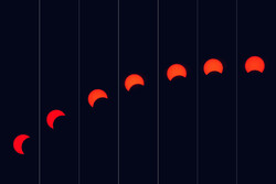 Partial solar eclipse over sky of Iranian capital