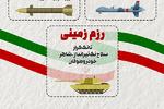 ایران در حوزه نظامی، چه صادراتی میتواند داشته باشد؟