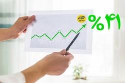 رشد ۴۱ درصدی سود خالص بیمه کوثر