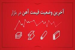 آخرین وضعیت قیمت آهن در بازار