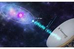 شناسایی سیگنالهای فضایی منظم نویددهنده حیات