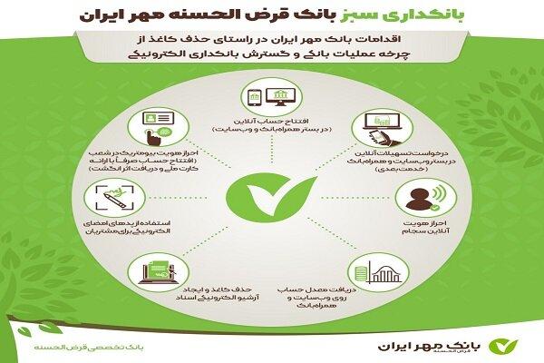 منظومه کامل خدمات بانکی