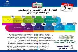 افتتاح ۱۱ طرح ملی در منطقه آزاد کیش