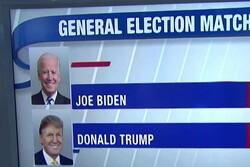 ادامه پیشتازی بایدن در ۵ ایالت کلیدی/ فاصله نامزدها به ۷ رسید