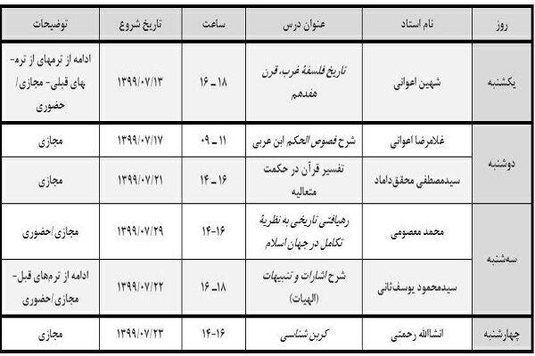 آغاز کلاسهای آزاد مؤسسه پژوهشی حکمت و فلسفه ایران
