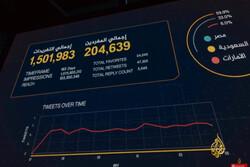 پروژه های مجازی عربستان و امارات برای ایجاد آشوب در کشورهای عربی