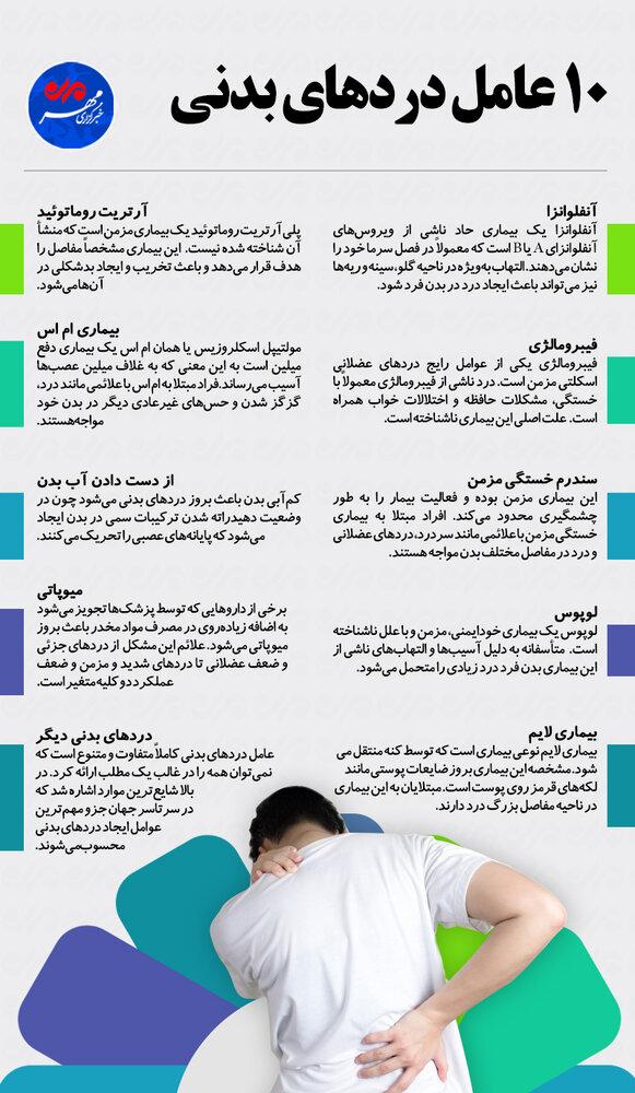 ۱۰ عامل دردهای بدنی+ اینفوگرافیک