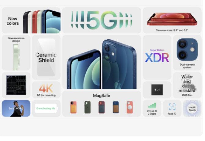 ۴ نسخه آیفون ۱۲ با فناوری G۵ رونمایی شد - مجله آنلاین موبنا