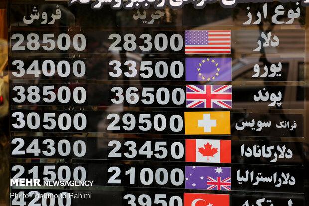 بازار خرید و فروش ارز