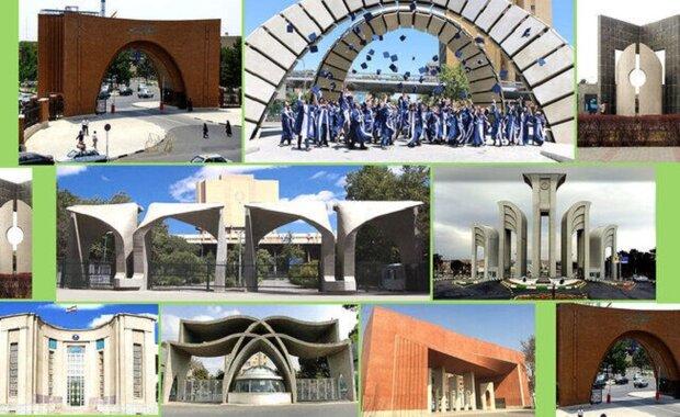 نتایج رتبه بندی ۲۰۲۰ دانشگاههای جهان اسلام منتشر شد