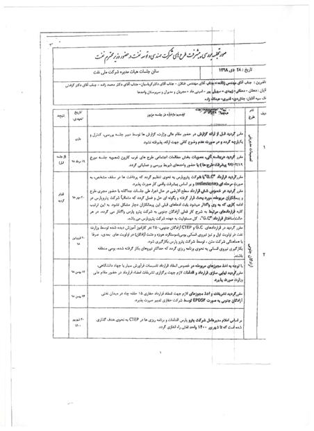 3591051 - روابط خانوادگی در یک پروژه نفتی/ ۱۵ حلقه چاه برای برادر همسر
