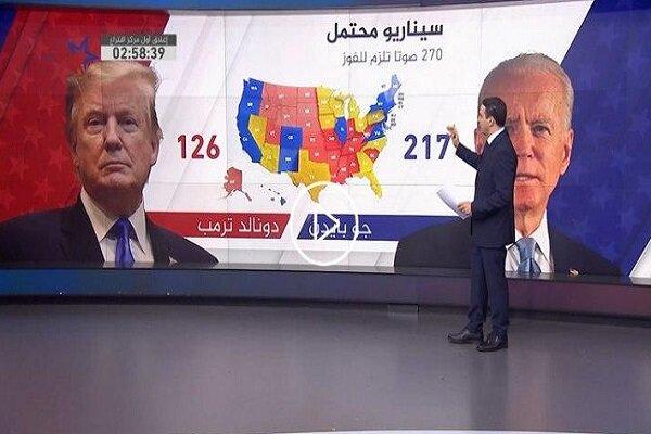 السباق الرئاسي الأمريكي